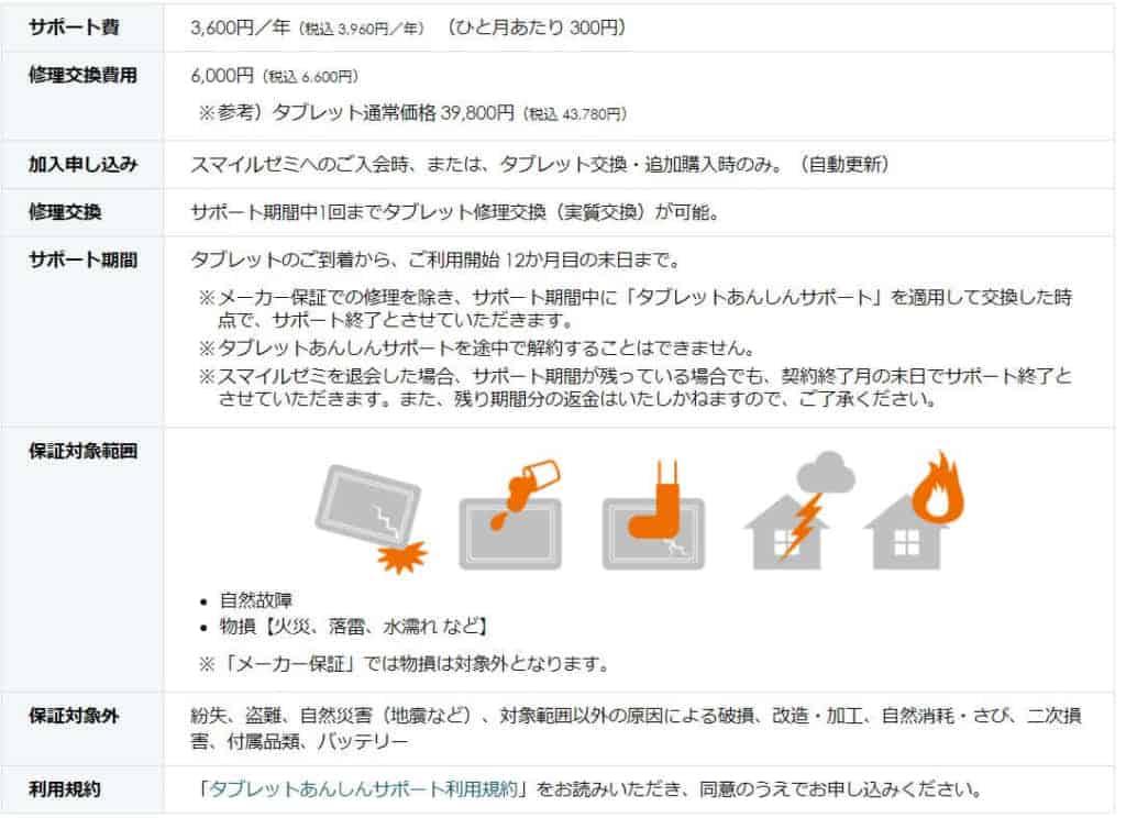 安心サポート1年間無料(3,960円相当がお得)