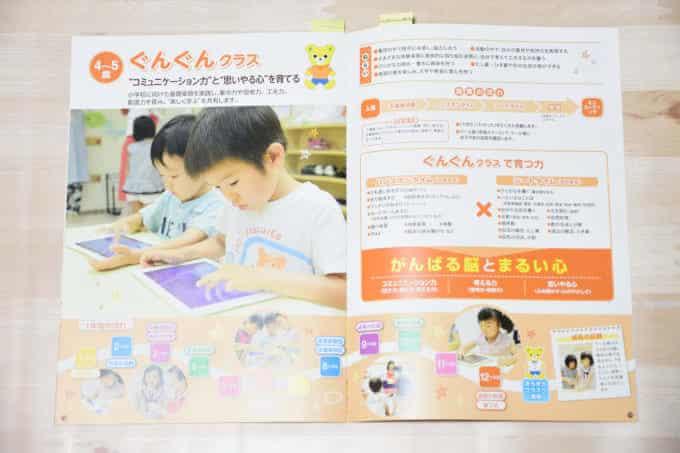 おすすめの幼児教室「ミキハウス」