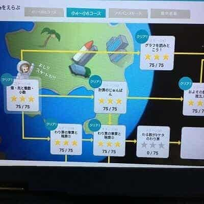 RISUのステージマップ